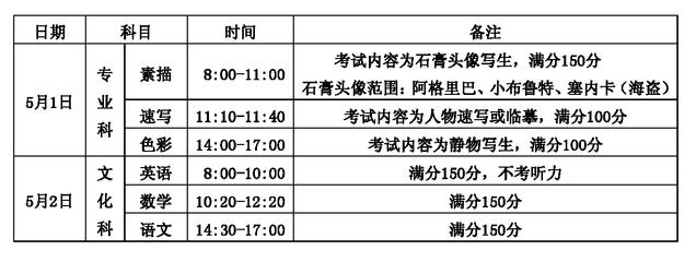 【2015年】广州美术学院附属中学招生简章 美术招生简章