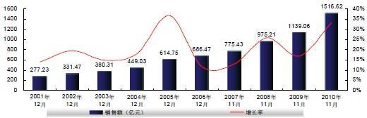 中国调味品协会声明 中国调味品市场趋势与机会