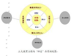 第26節:培養相信未來思維的四個步驟(3)