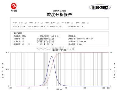 灭火器种类及适用范围 粒度分析 粒度分析-粒度分析的种类和适用范围,粒度分析-粒度分