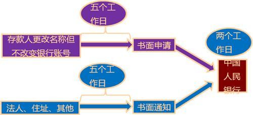 财经法规知识重点归纳 会计财经法规知识重点_财经法规知识重点归纳(3)