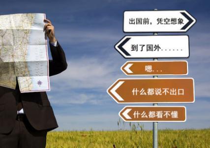 旅游英语听力情景对话 旅游相关英语对话